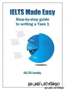 IELTS Made Easy-Guide to Writing Task1